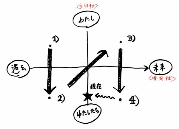 AI_Process2.png