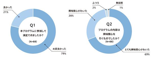chart_daigaku1.jpg