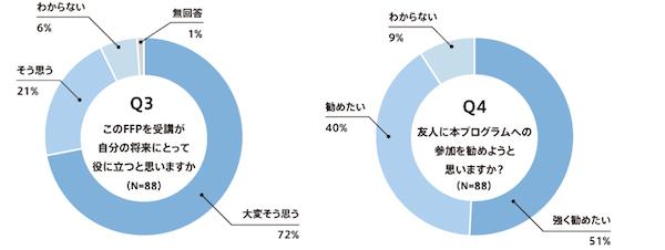 chart_daigaku2.jpg