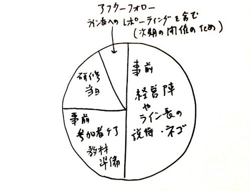 kenshu_jissen2013.png