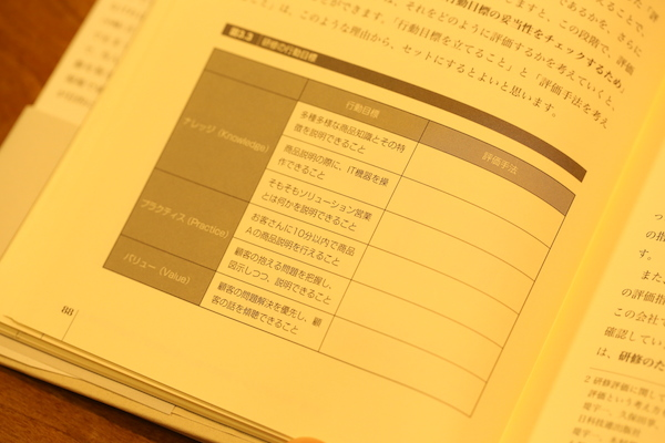 kenshu_worksheet.JPG