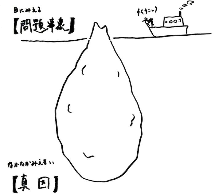 mondaijishou_shinin.png